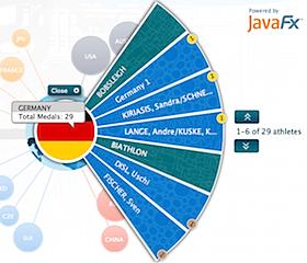 JavaFX-VANOC.png