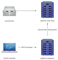 Enterprise-JavaFX.png