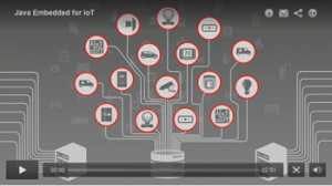 Java iot video